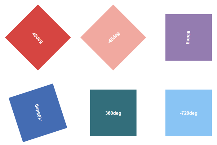 CSS3 transform rotate