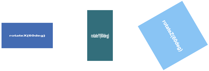 CSS3 transform rotateX rotateY rotateZ