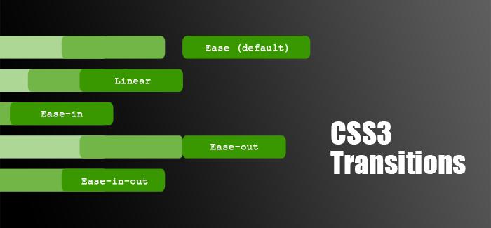 Девять простых примеров CSS3 анимации