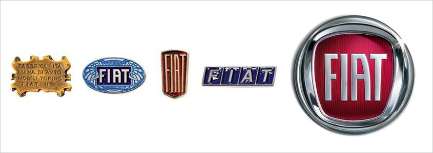 Логотип Fiat, эволюция