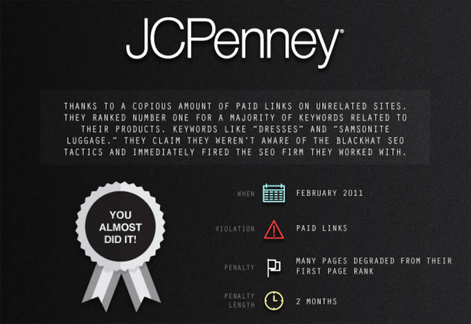 JC Penney — Google Penalty