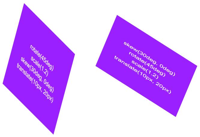 Несколько значений свойства transform — учебник CSS