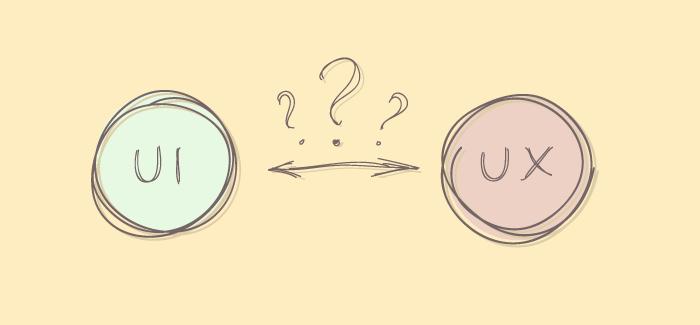 Разница между UI и UX: определение терминов