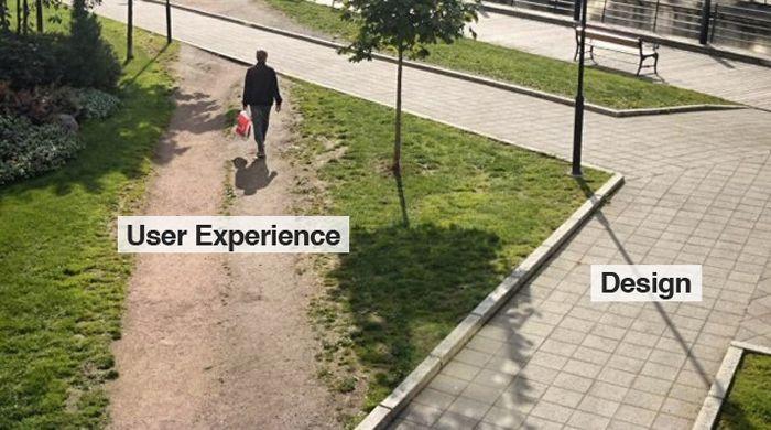 Железо, гаджеты, софт: UX - опыт взаимодействия, user experience