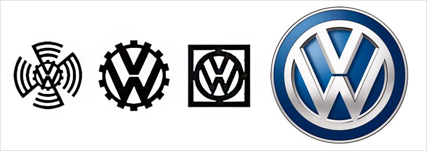 Эволюция фирменного знака Volkswagen