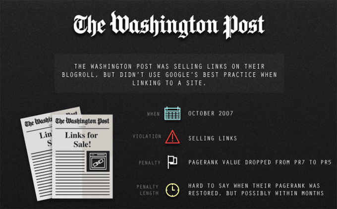 The Washington Post — Google Penalty